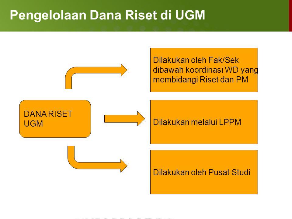 Pengelolaan Dana Riset di UGM