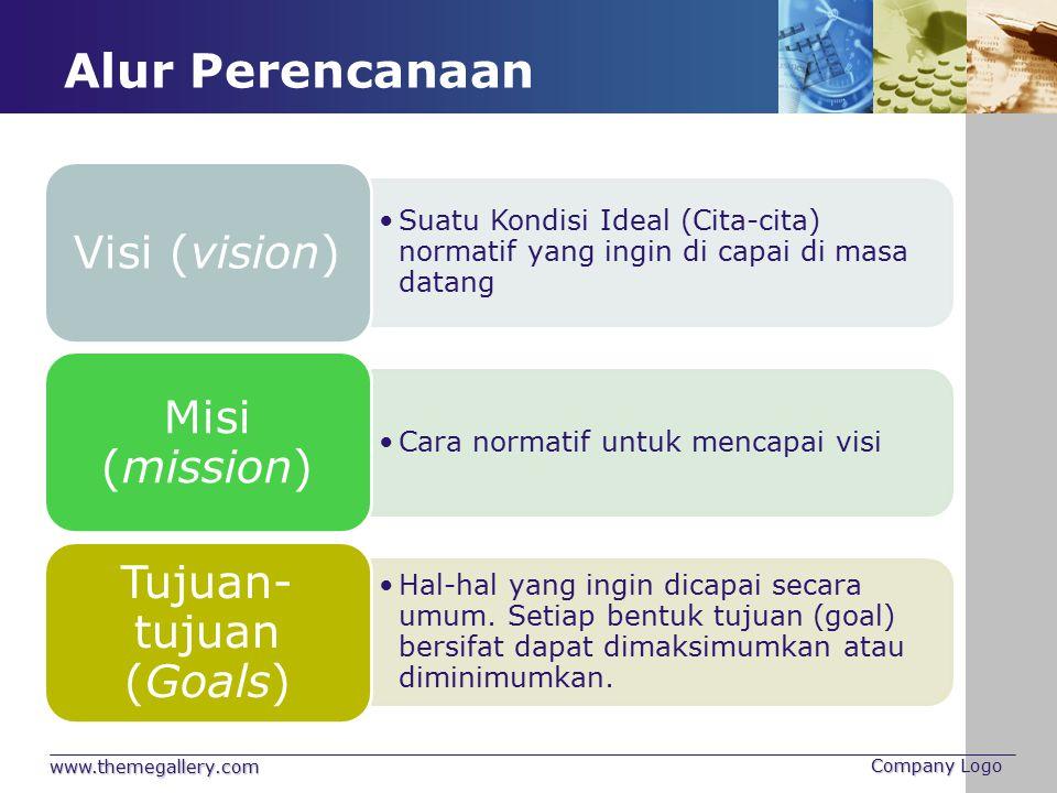 Tujuan-tujuan (Goals)