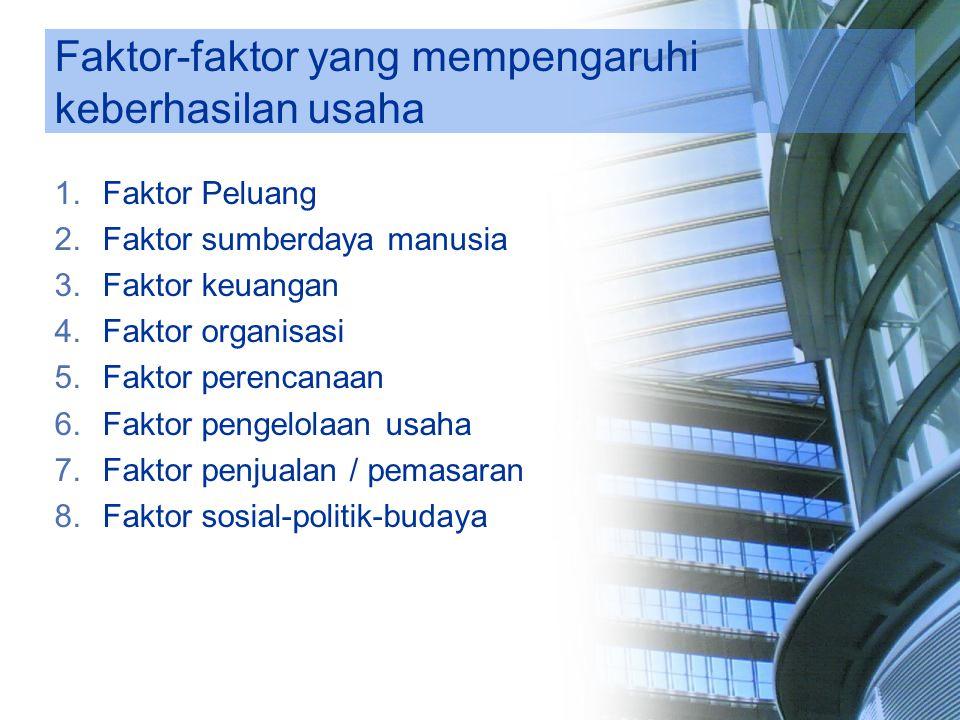 Faktor-faktor yang mempengaruhi keberhasilan usaha