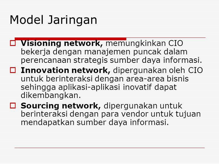 Model Jaringan Visioning network, memungkinkan CIO bekerja dengan manajemen puncak dalam perencanaan strategis sumber daya informasi.
