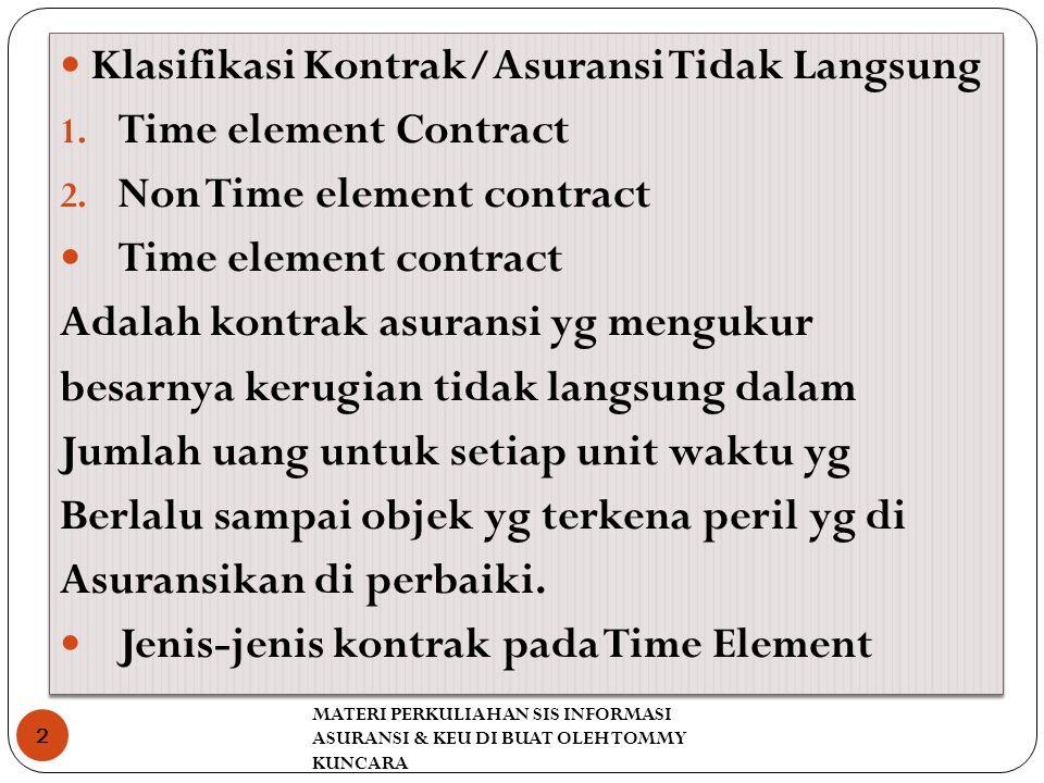 Klasifikasi Kontrak/Asuransi Tidak Langsung Time element Contract