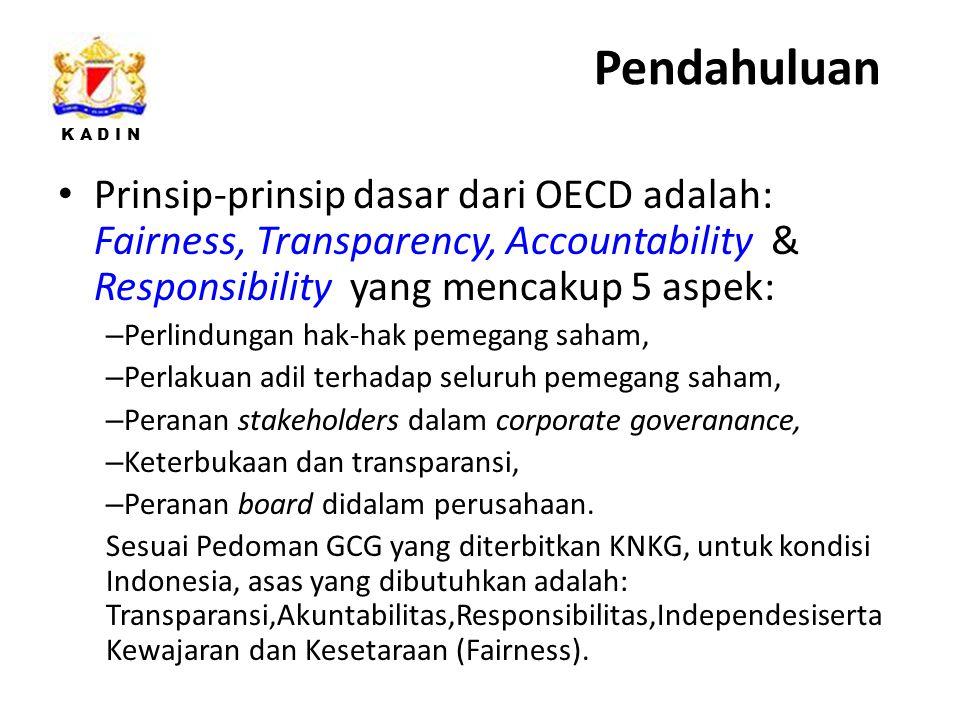 Pendahuluan Prinsip-prinsip dasar dari OECD adalah: Fairness, Transparency, Accountability & Responsibility yang mencakup 5 aspek: