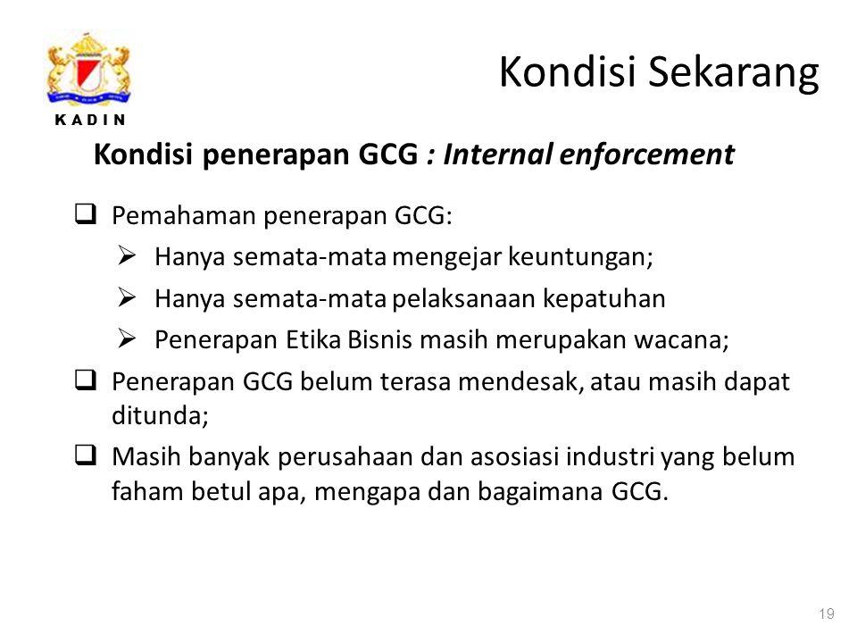 Kondisi Sekarang Kondisi penerapan GCG : Internal enforcement