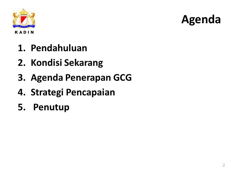 Agenda Pendahuluan Kondisi Sekarang Agenda Penerapan GCG