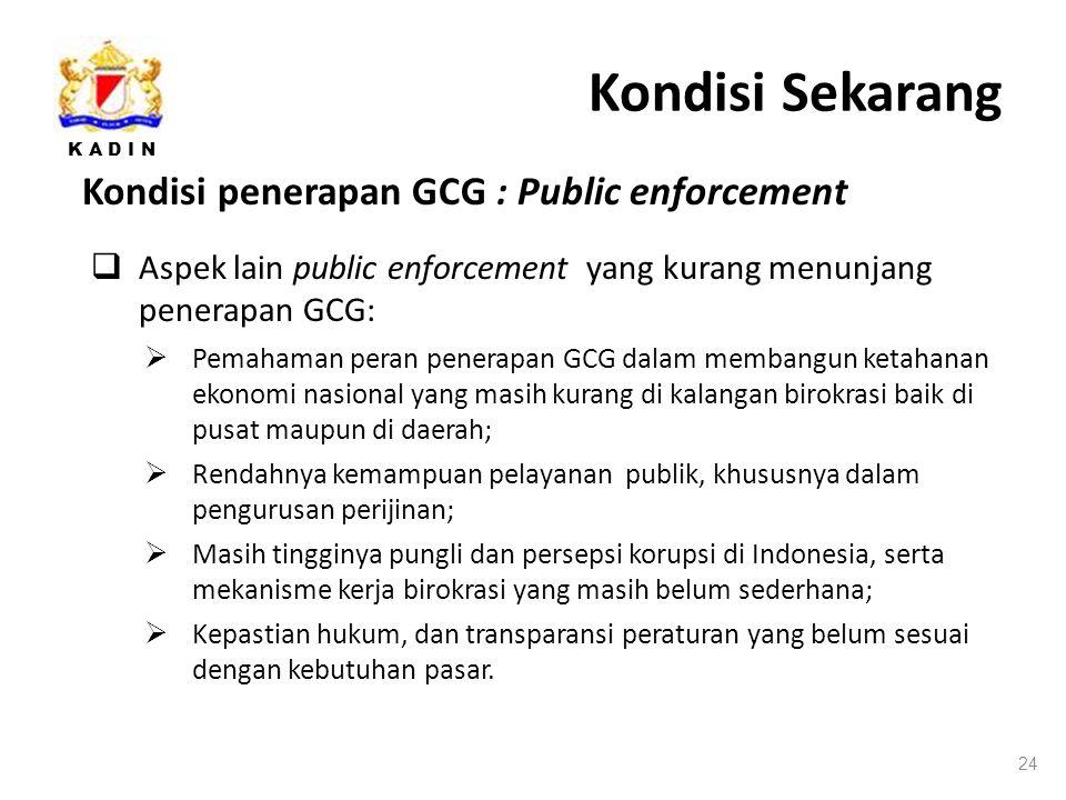 Kondisi Sekarang Kondisi penerapan GCG : Public enforcement