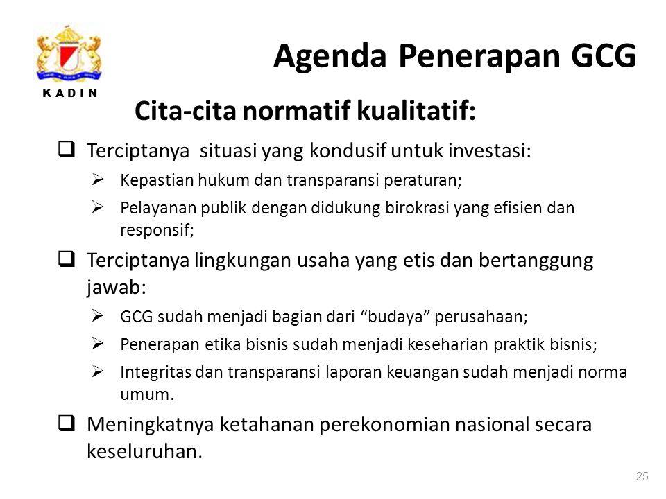 Agenda Penerapan GCG Cita-cita normatif kualitatif:
