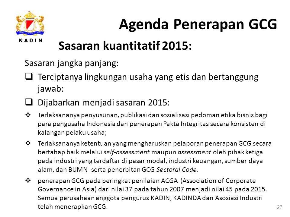 Agenda Penerapan GCG Sasaran kuantitatif 2015: Sasaran jangka panjang: