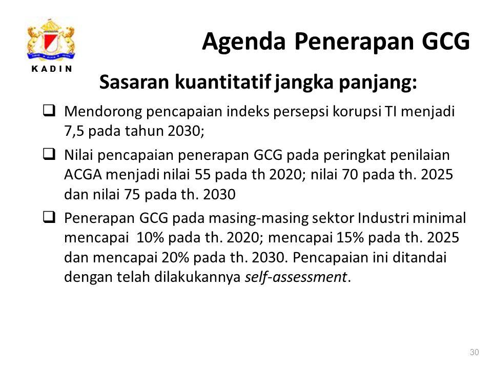 Agenda Penerapan GCG Sasaran kuantitatif jangka panjang: