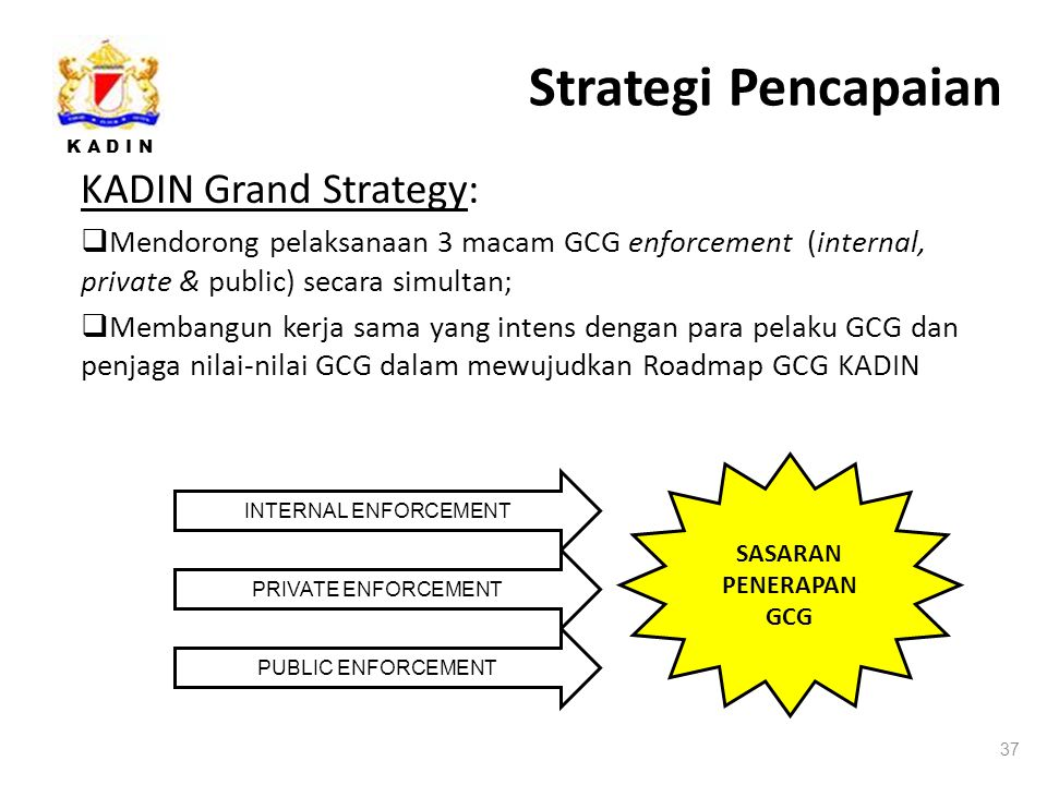 Strategi Pencapaian KADIN Grand Strategy: