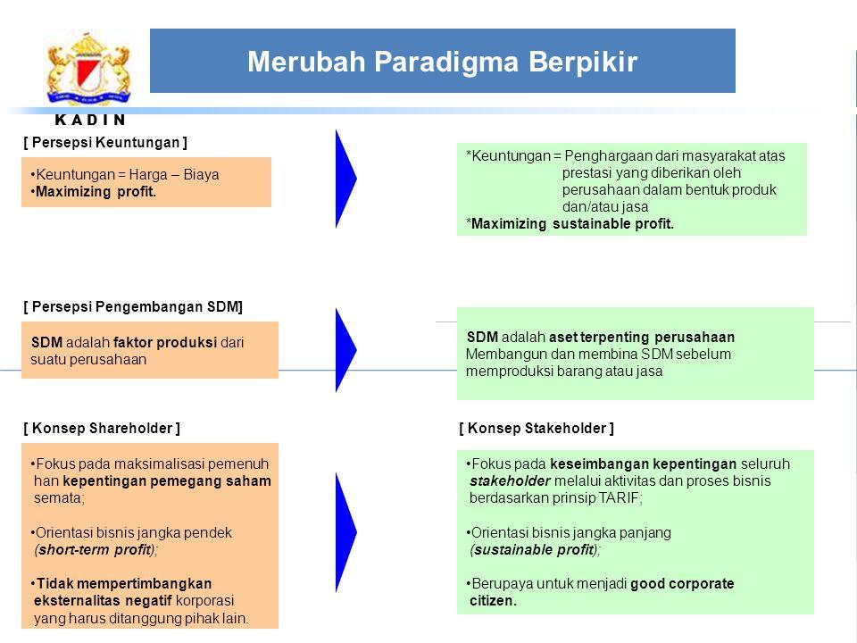 Merubah Paradigma Berpikir