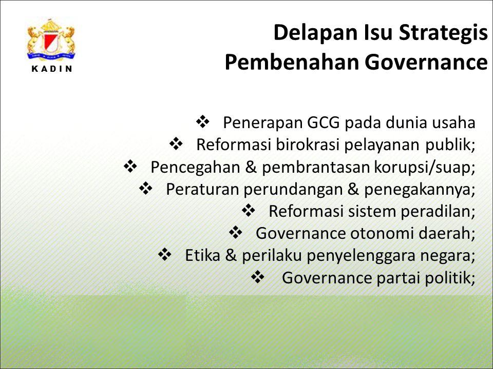 Delapan Isu Strategis Pembenahan Governance
