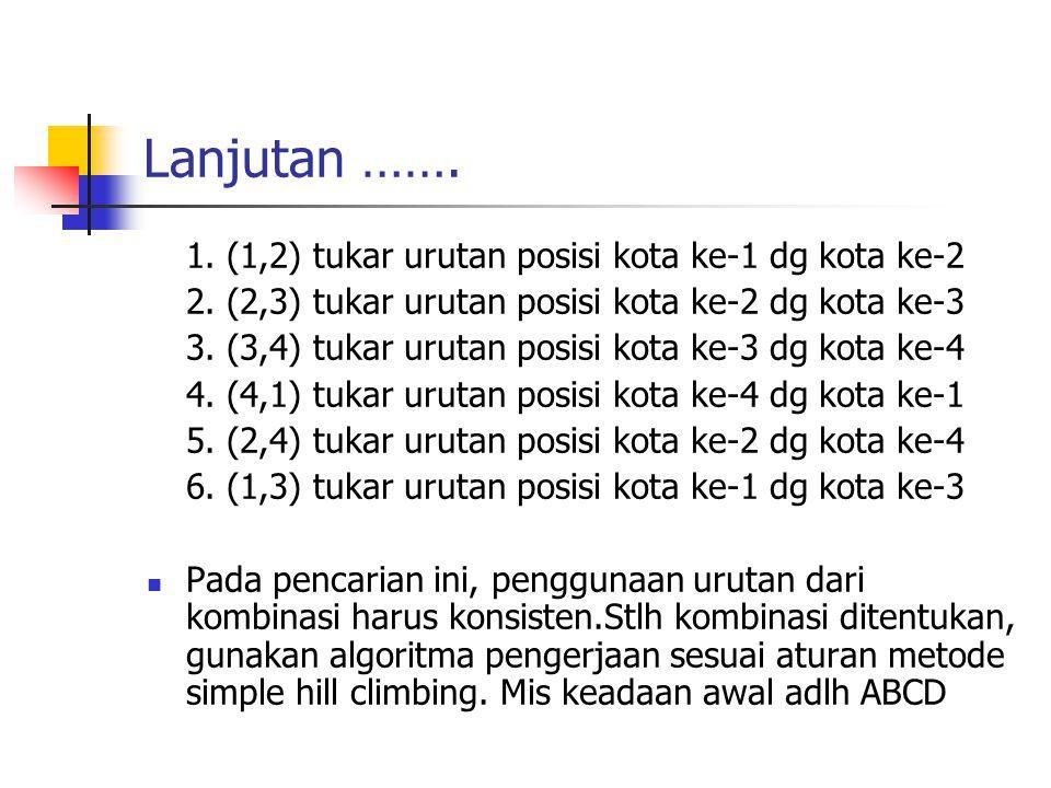 Lanjutan ……. 1. (1,2) tukar urutan posisi kota ke-1 dg kota ke-2