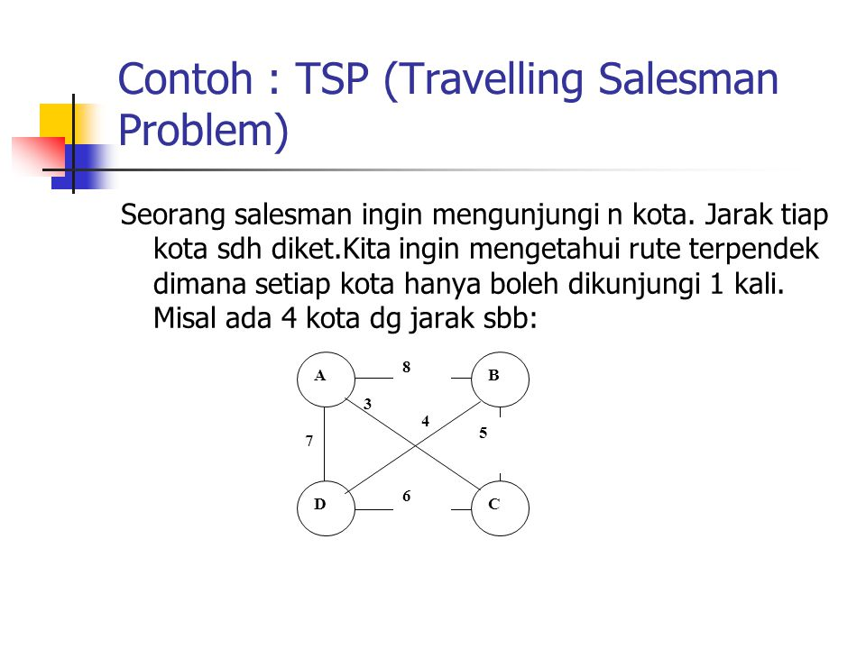 Contoh : TSP (Travelling Salesman Problem)
