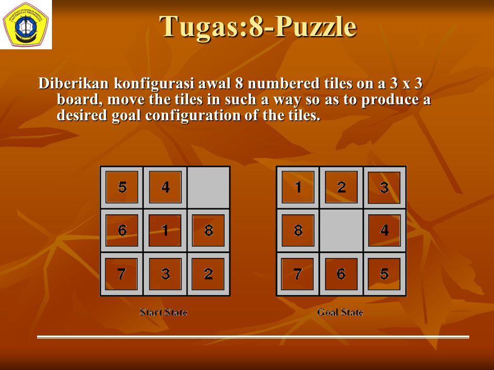 Tugas:8-Puzzle