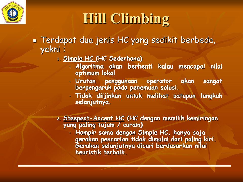 Hill Climbing Terdapat dua jenis HC yang sedikit berbeda, yakni :