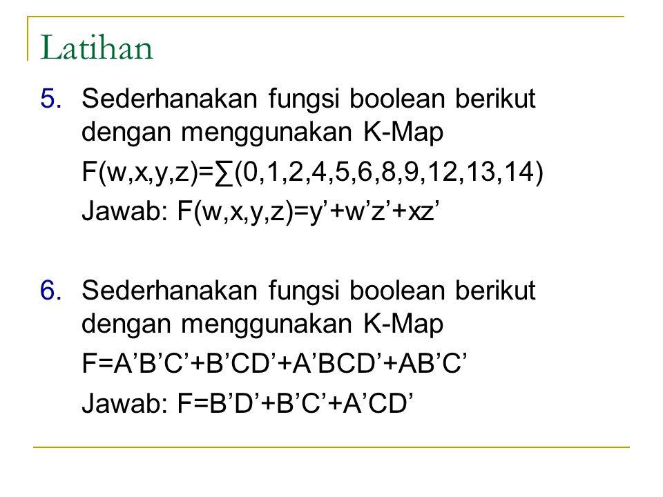 Latihan Sederhanakan fungsi boolean berikut dengan menggunakan K-Map