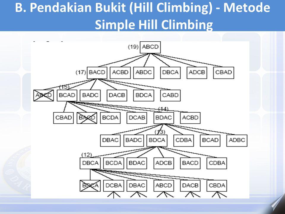 B. Pendakian Bukit (Hill Climbing) - Metode Simple Hill Climbing