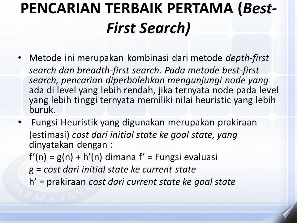 PENCARIAN TERBAIK PERTAMA (Best-First Search)