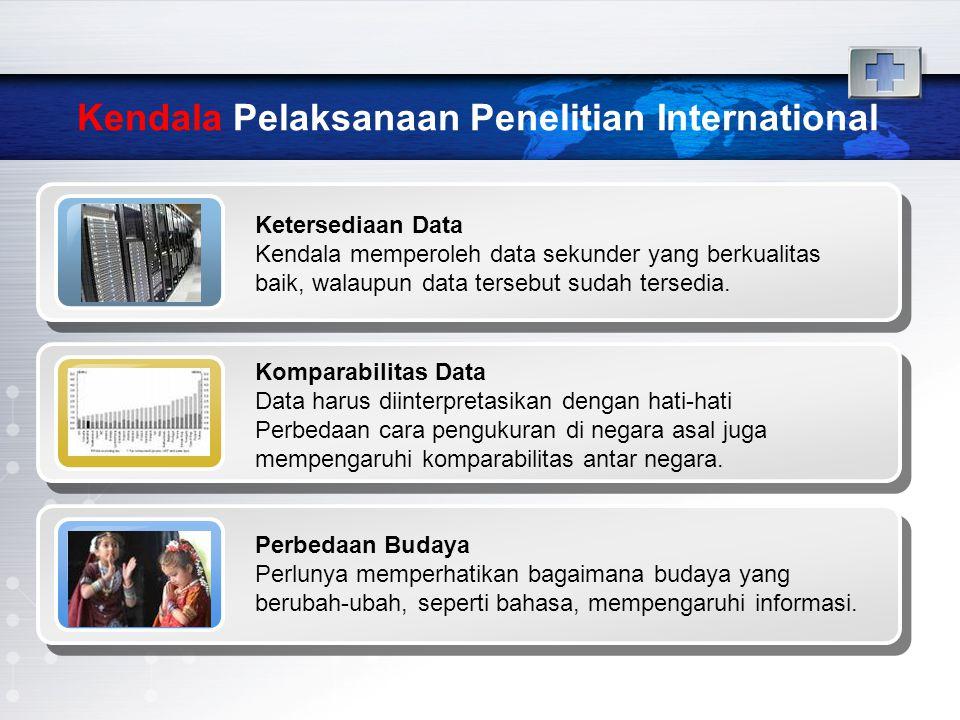 Kendala Pelaksanaan Penelitian International
