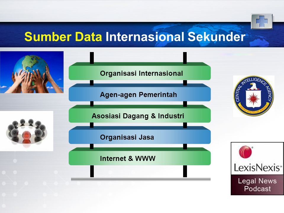 Sumber Data Internasional Sekunder