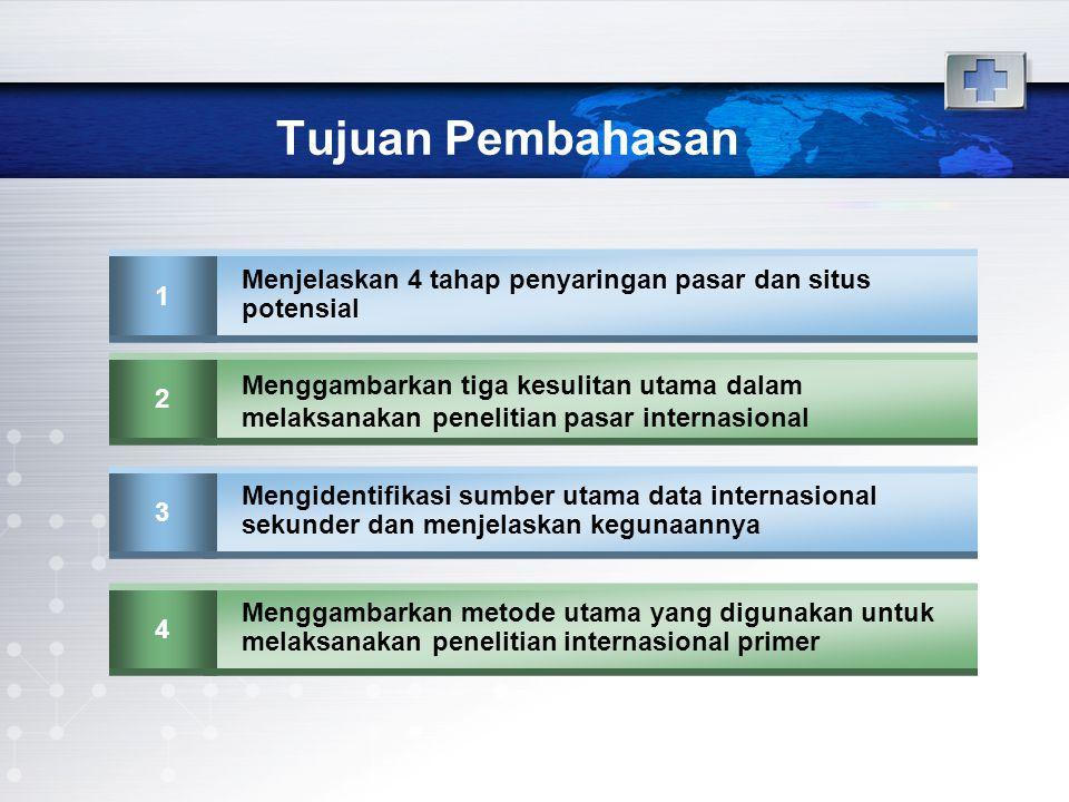 Tujuan Pembahasan 1. Menjelaskan 4 tahap penyaringan pasar dan situs potensial. 2.