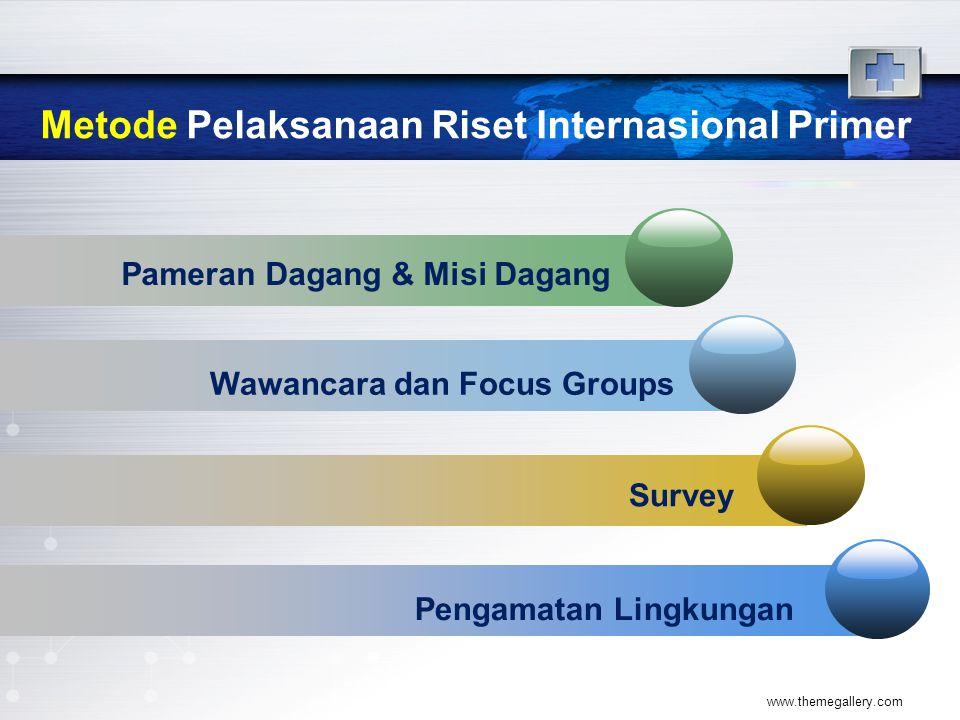 Metode Pelaksanaan Riset Internasional Primer