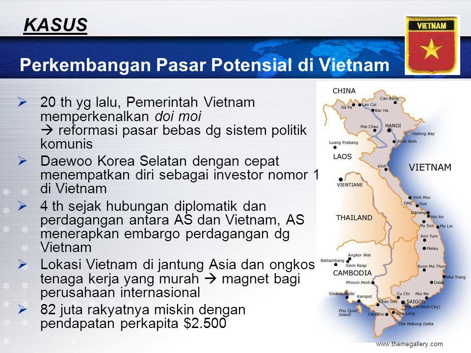 Perkembangan Pasar Potensial di Vietnam