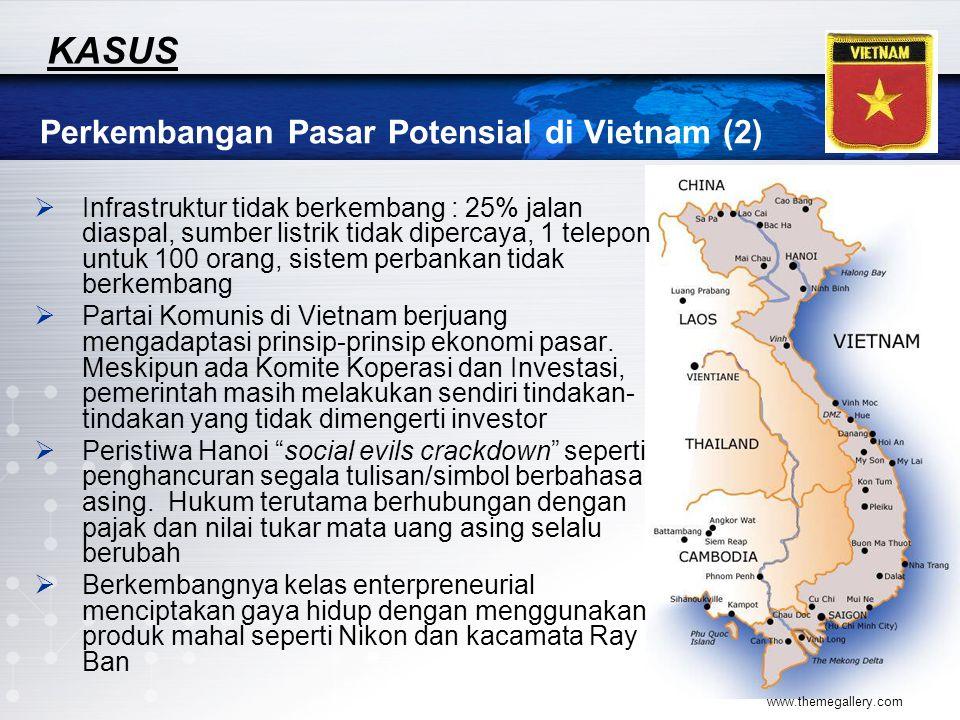 Perkembangan Pasar Potensial di Vietnam (2)