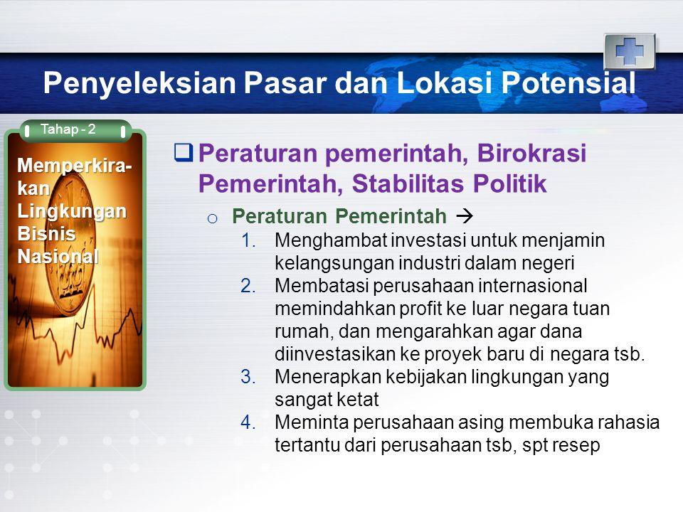 Penyeleksian Pasar dan Lokasi Potensial
