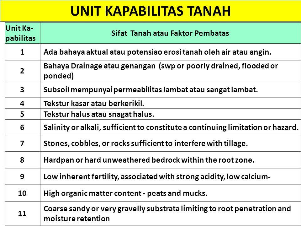 UNIT KAPABILITAS TANAH Sifat Tanah atau Faktor Pembatas