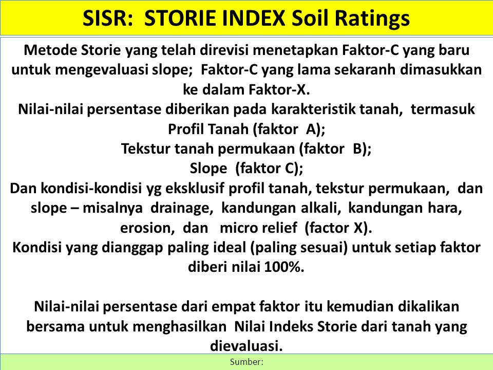 SISR: STORIE INDEX Soil Ratings Tekstur tanah permukaan (faktor B);