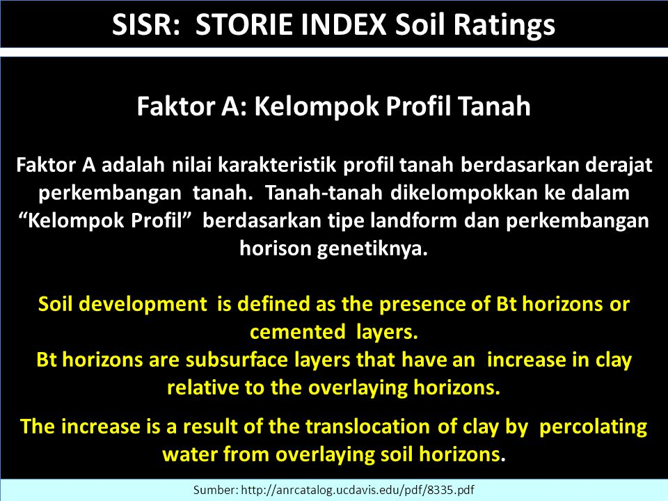 SISR: STORIE INDEX Soil Ratings Faktor A: Kelompok Profil Tanah