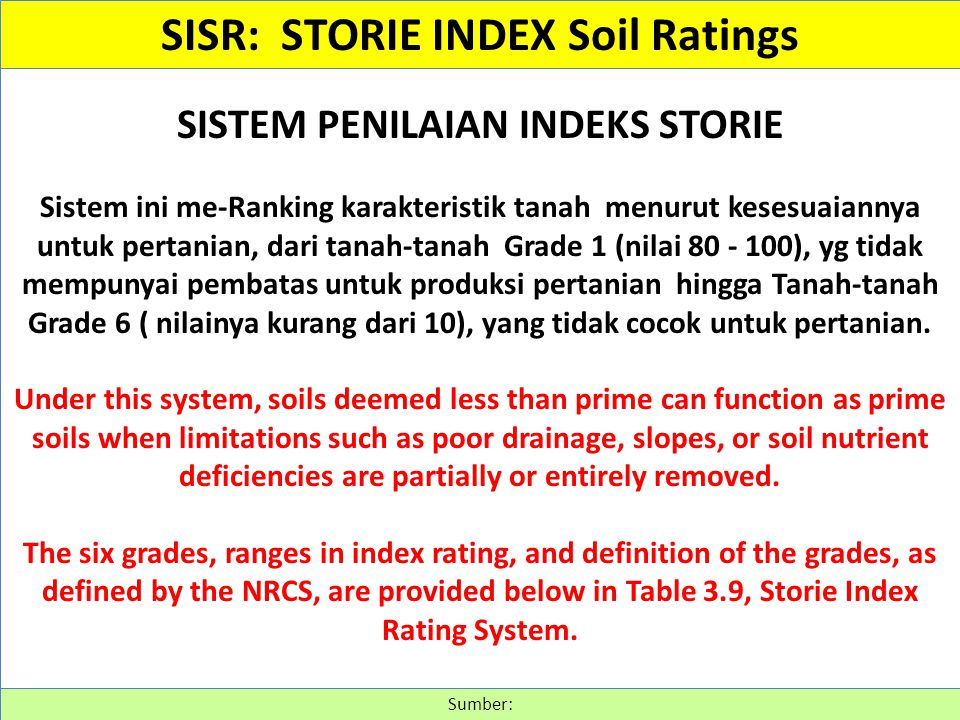 SISR: STORIE INDEX Soil Ratings SISTEM PENILAIAN INDEKS STORIE