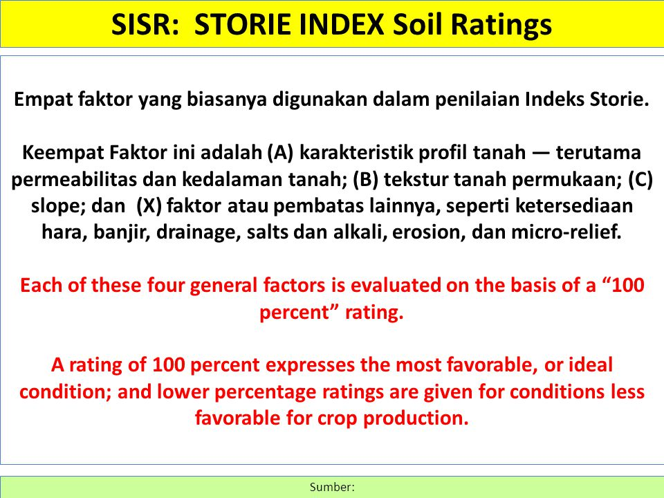 SISR: STORIE INDEX Soil Ratings