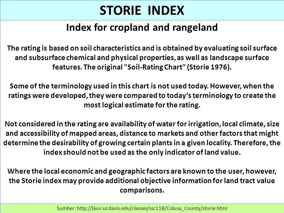 Index for cropland and rangeland