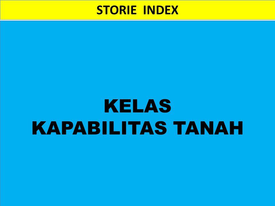 STORIE INDEX KELAS KAPABILITAS TANAH