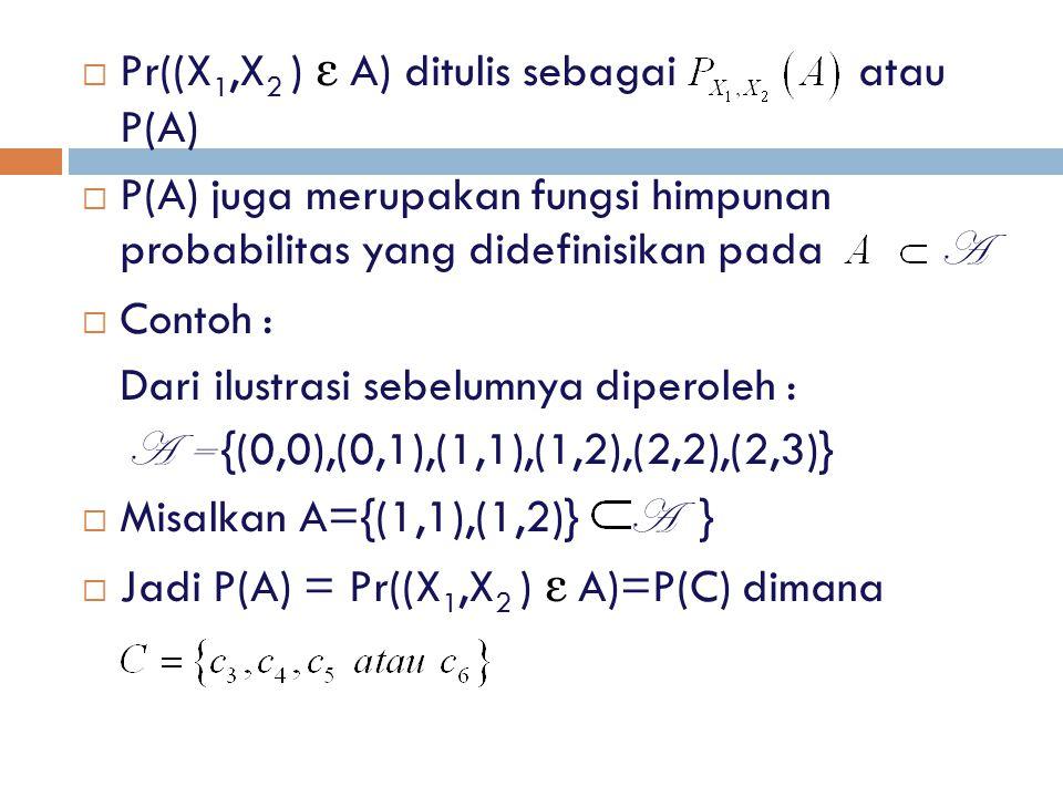 Pr((X1,X2 ) ε A) ditulis sebagai atau P(A)