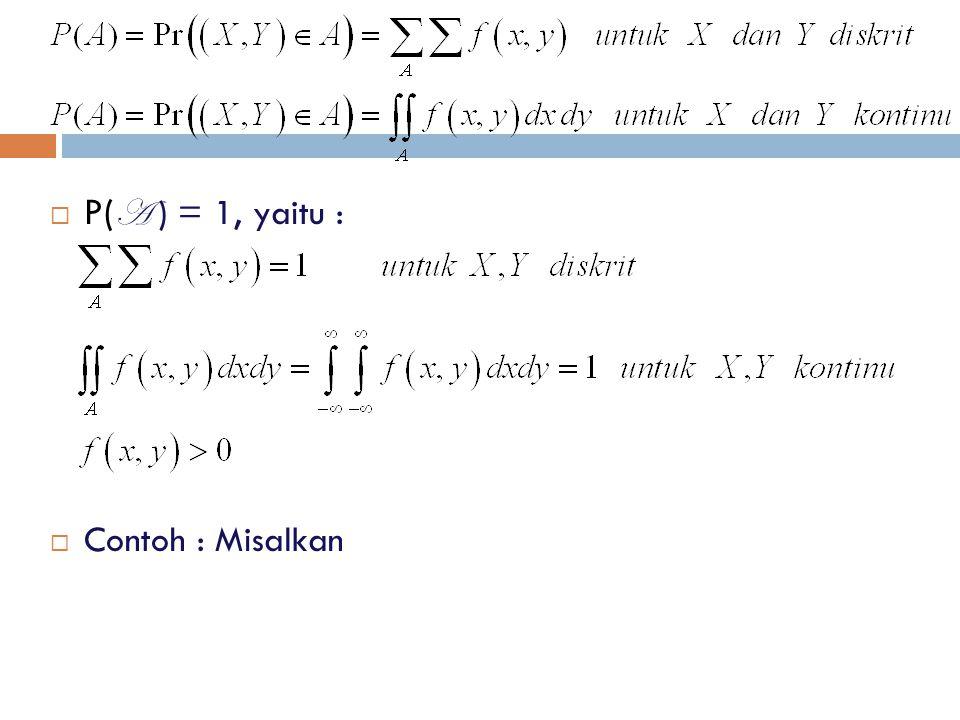 P(A ) = 1, yaitu : Contoh : Misalkan
