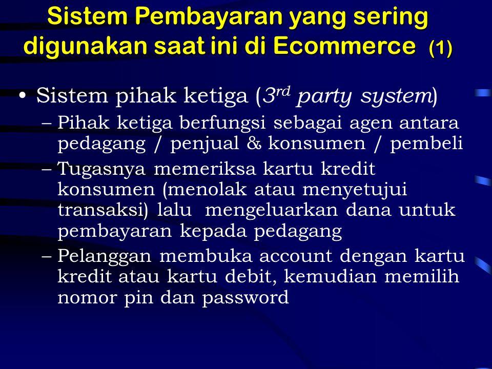 Sistem Pembayaran yang sering digunakan saat ini di Ecommerce (1)