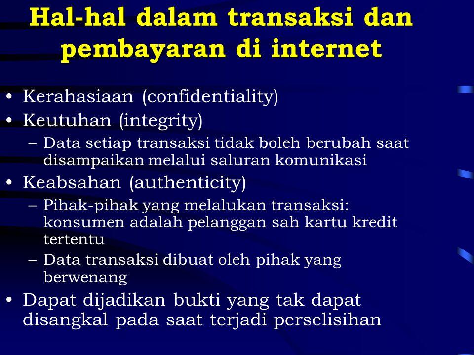 Hal-hal dalam transaksi dan pembayaran di internet