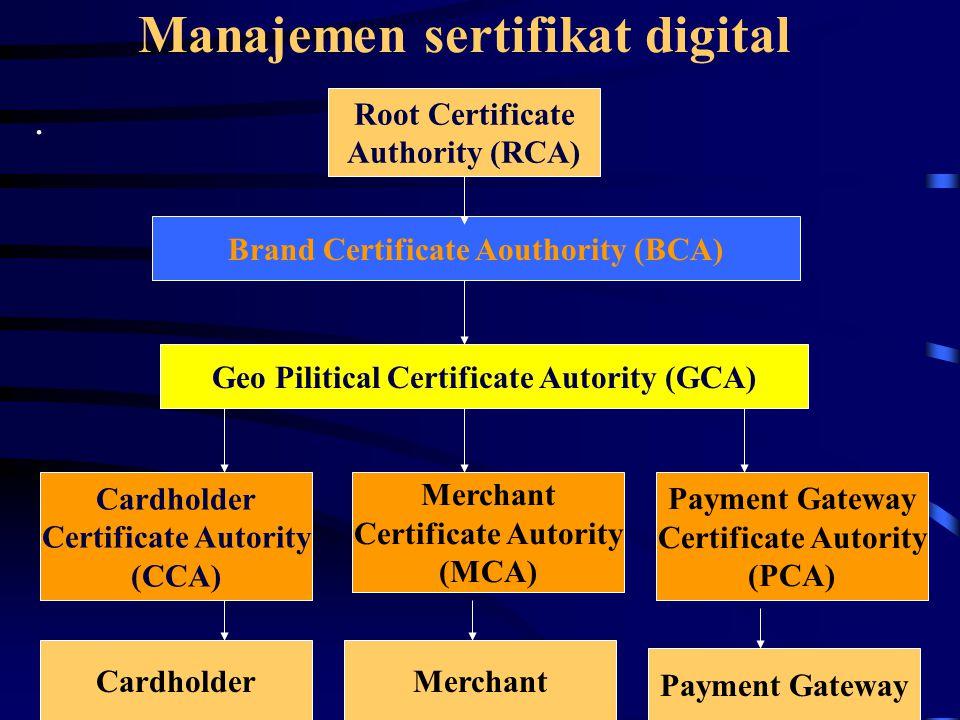 Manajemen sertifikat digital
