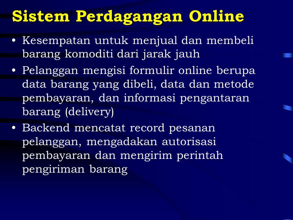Sistem Perdagangan Online
