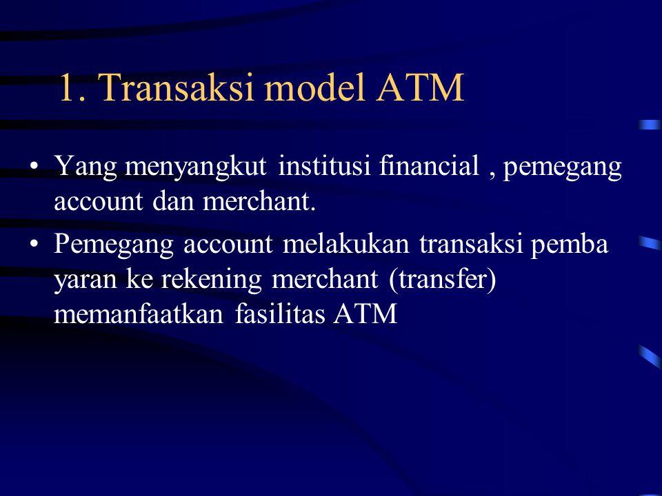 1. Transaksi model ATM Yang menyangkut institusi financial , pemegang account dan merchant.