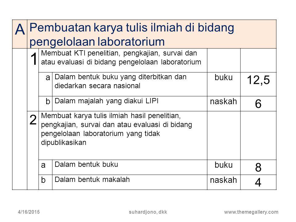 1 A 2 Pembuatan karya tulis ilmiah di bidang pengelolaan laboratorium