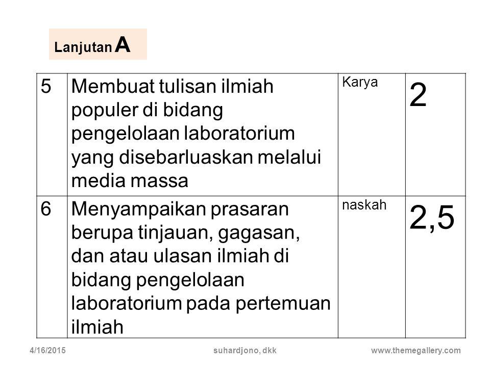 Lanjutan A 5. Membuat tulisan ilmiah populer di bidang pengelolaan laboratorium yang disebarluaskan melalui media massa.