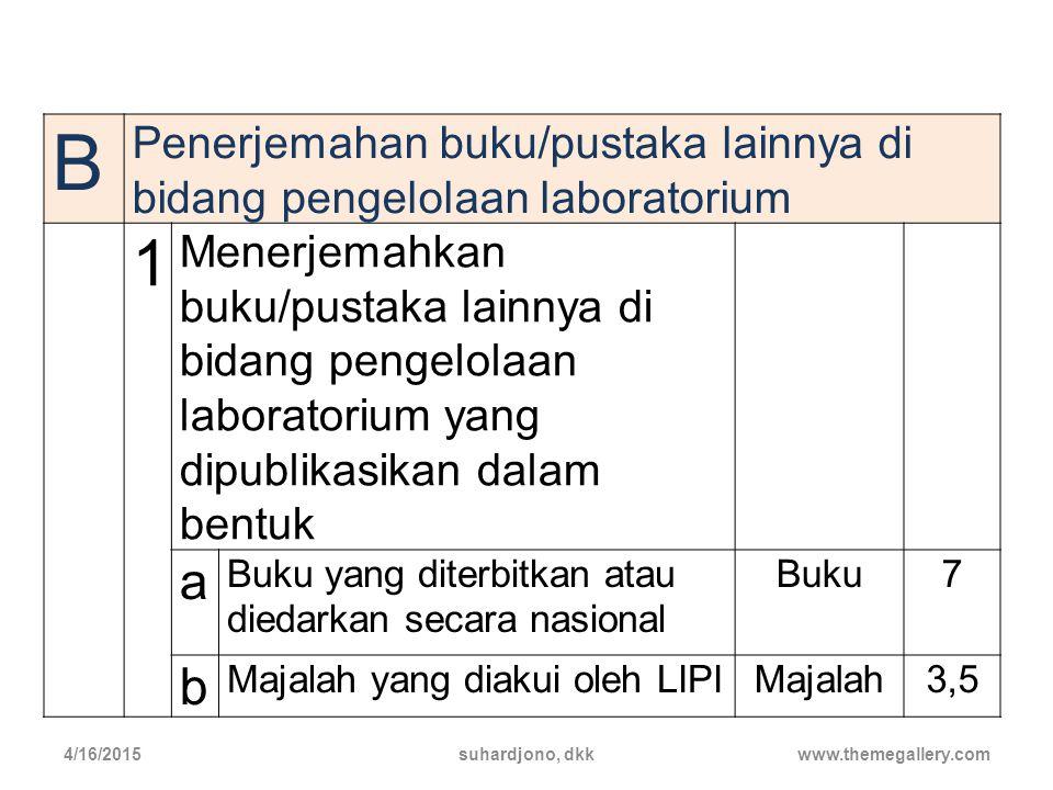 B Penerjemahan buku/pustaka lainnya di bidang pengelolaan laboratorium. 1.
