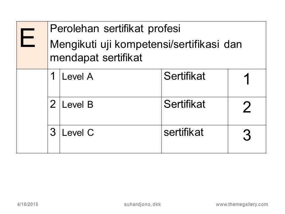 E Perolehan sertifikat profesi