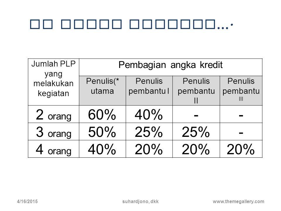 2 orang 60% 40% - 3 orang 50% 25% 4 orang 20% AK karya bersama….