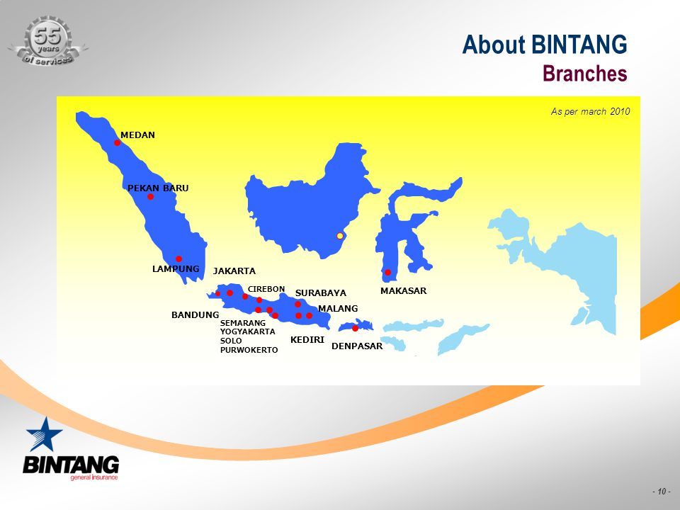 About BINTANG Branches