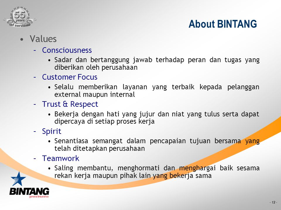 About BINTANG Values Consciousness Customer Focus Trust & Respect